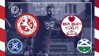 BUY NOW | Brora Rangers vs Kelty Hearts | 4 May 2021 Logo